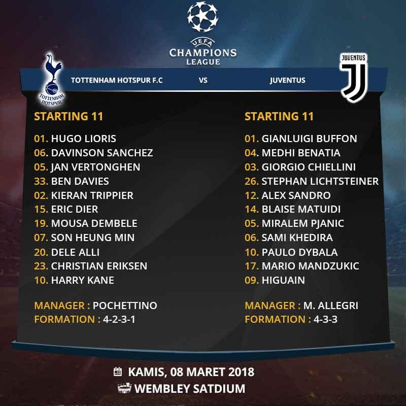 Prediksi Tottenham vs Juventus : The Lilywhites Sedikit Diunggulkan