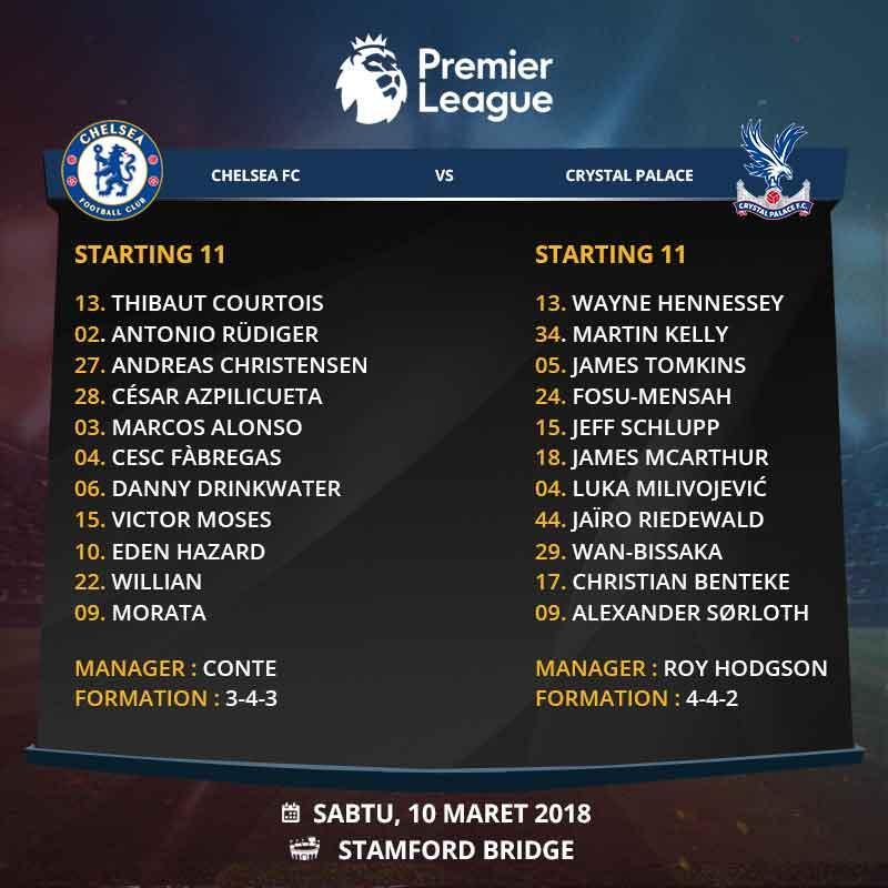 Prediksi Chelsea vs Crystal Palace : 2 Tim Ingin Bangkit Dari Kekalahan Sebelumnya