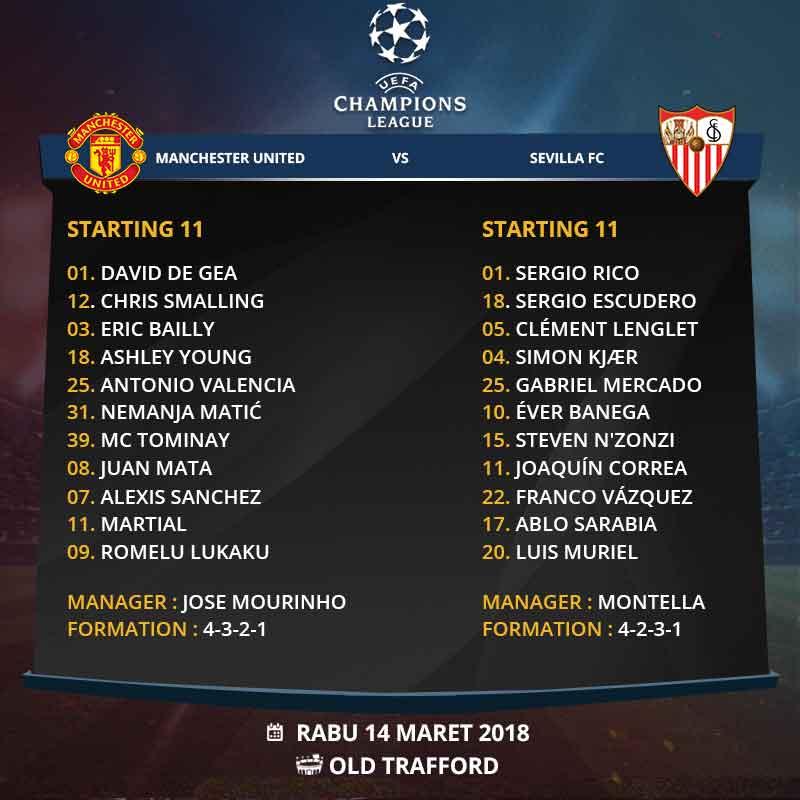Prediksi Manchester United vs Sevilla : United Lagi Percaya Diri