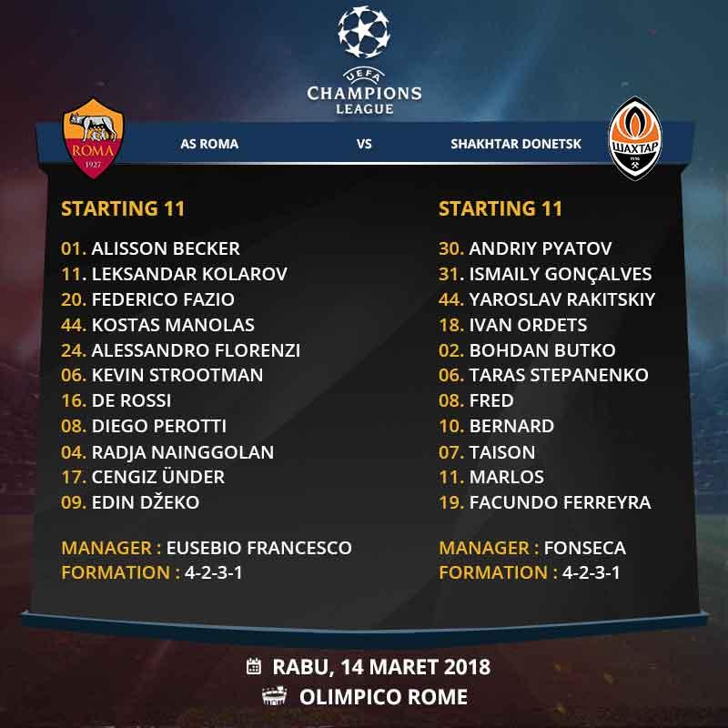 Prediksi AS Roma vs Shakhtar Donetsk : Shakhtar Bukan Sekedar Kuda Hitam